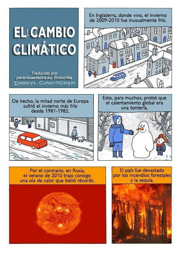 climate1t